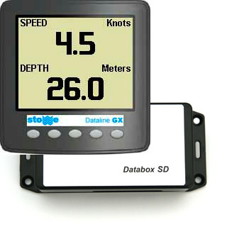 Dataline Speed Depth System